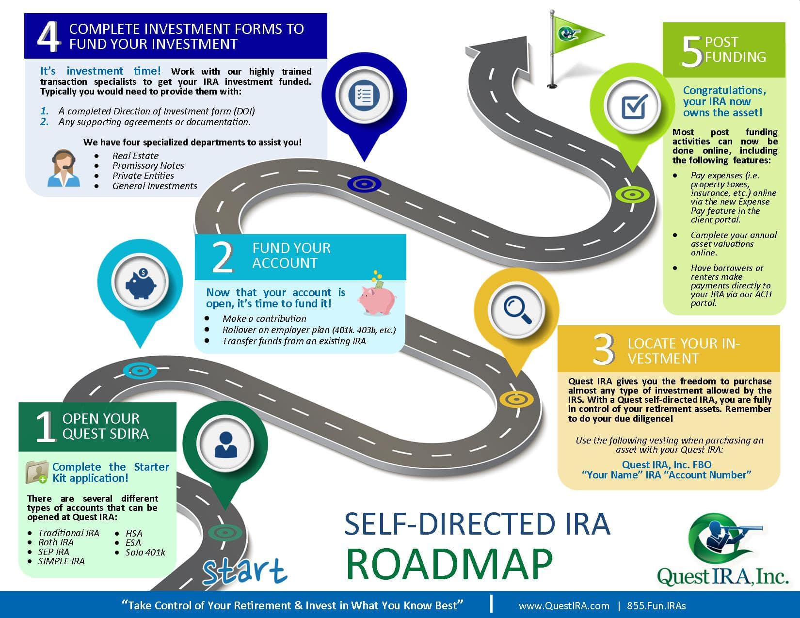 road-map-double-sided