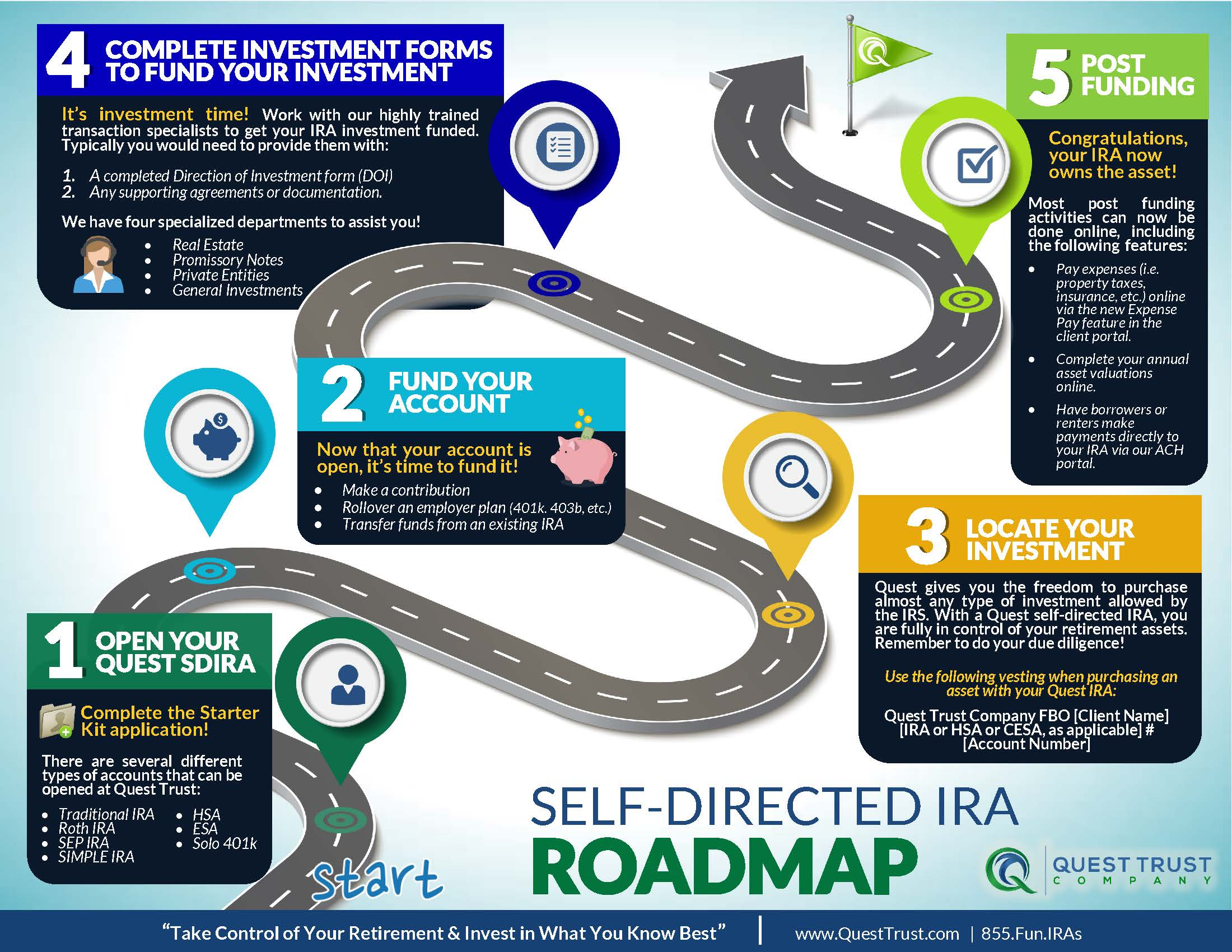 roadmap_Page_1